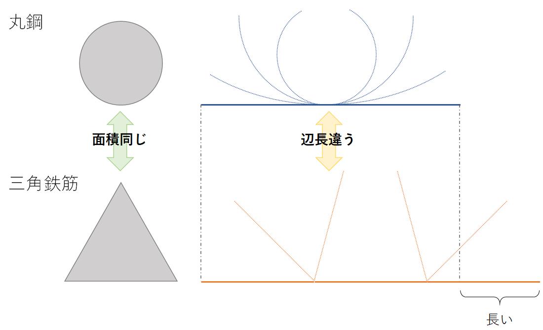 f:id:bakko-taishin:20210625224657p:plain