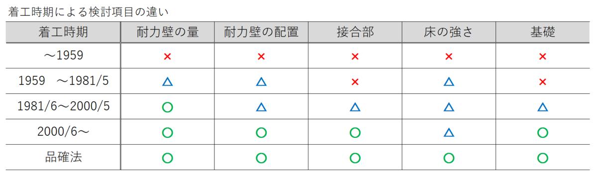 f:id:bakko-taishin:20210719220826p:plain