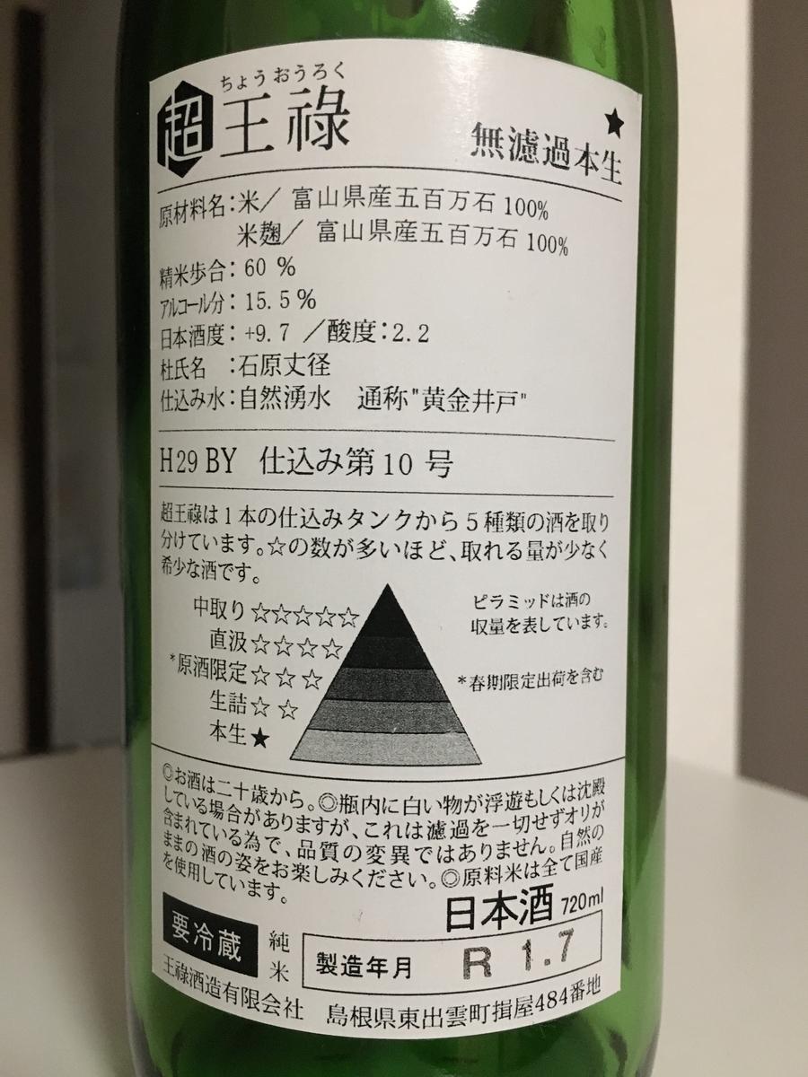 f:id:baku1209:20190917154909j:plain