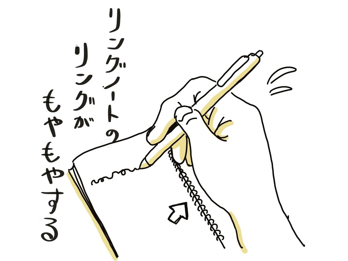 f:id:baku305:20191209115906j:plain