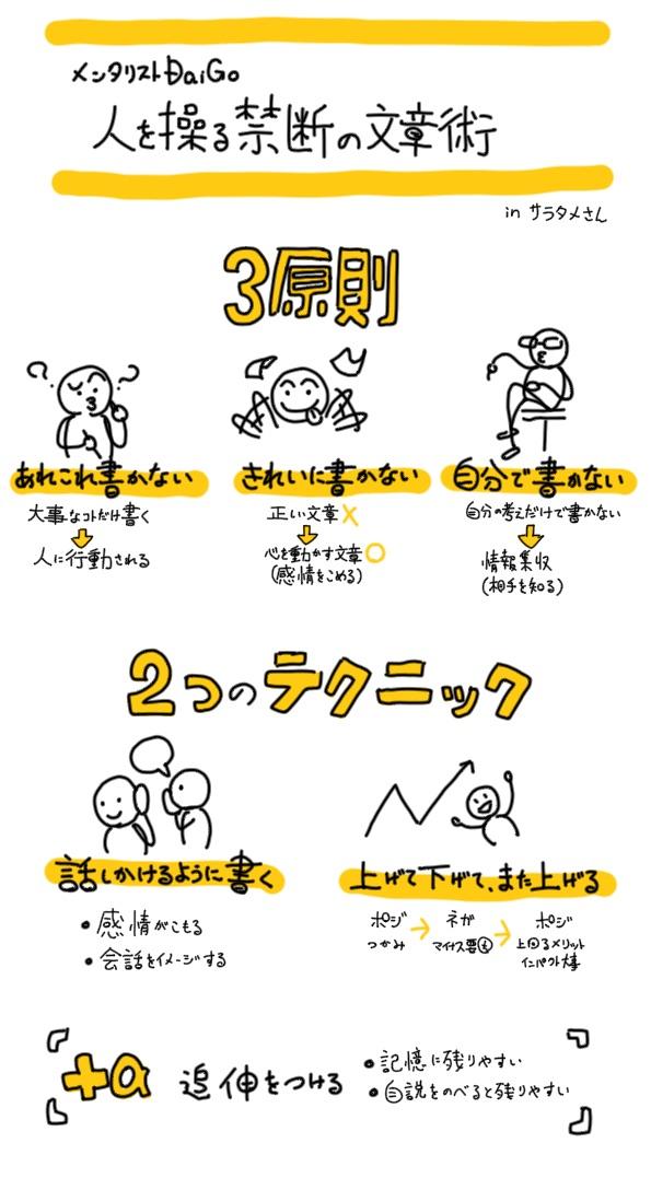 f:id:baku305:20210310153856j:plain