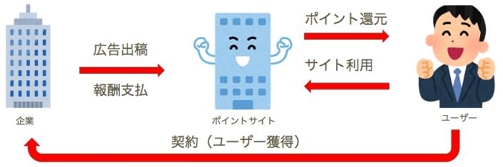 f:id:bakuru:20170221015319p:plain