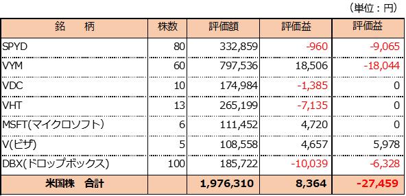 f:id:balbal4:20200202104903p:plain