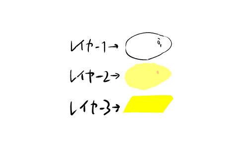 f:id:ballmaru:20180409225341j:plain