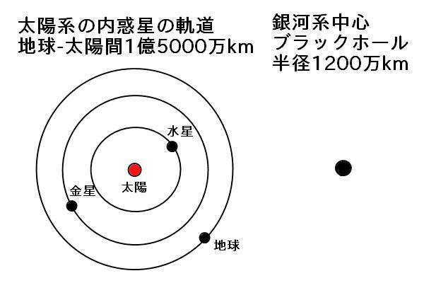 f:id:ballooon:20190817172600p:plain