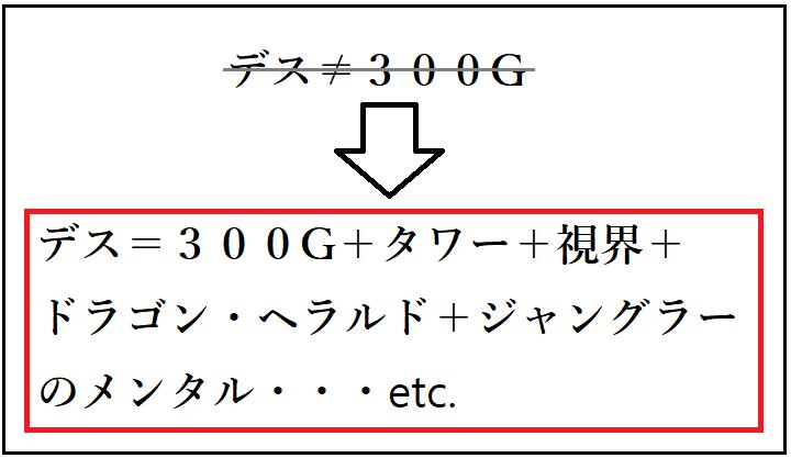 f:id:bamboochops5:20190708172855p:plain