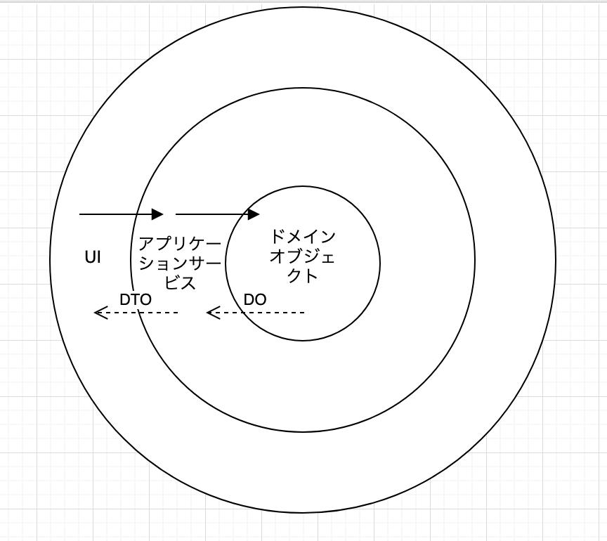 f:id:bambookun:20200308140810p:plain