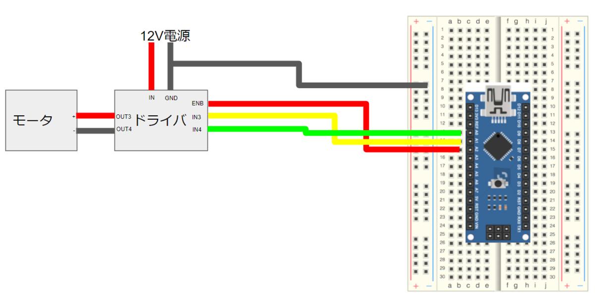 f:id:bamboomush:20210103163056p:plain