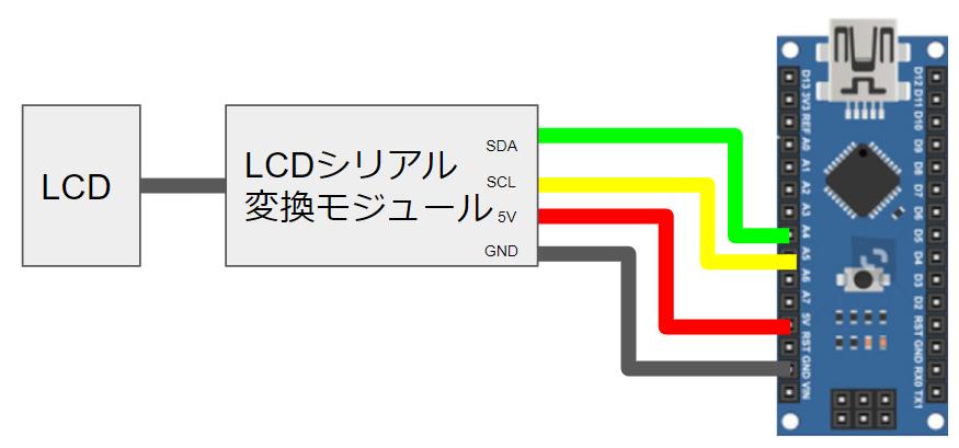 f:id:bamboomush:20210117192130p:plain