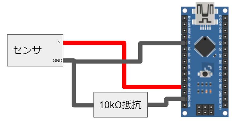 f:id:bamboomush:20210320153518p:plain