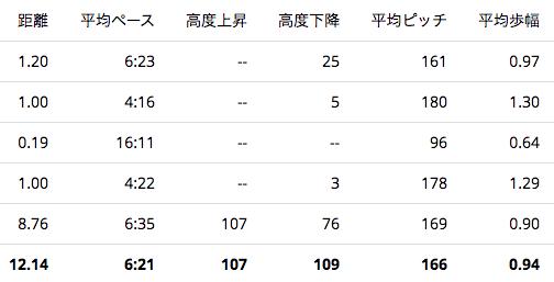 f:id:bambooshoot07:20200530203330p:plain