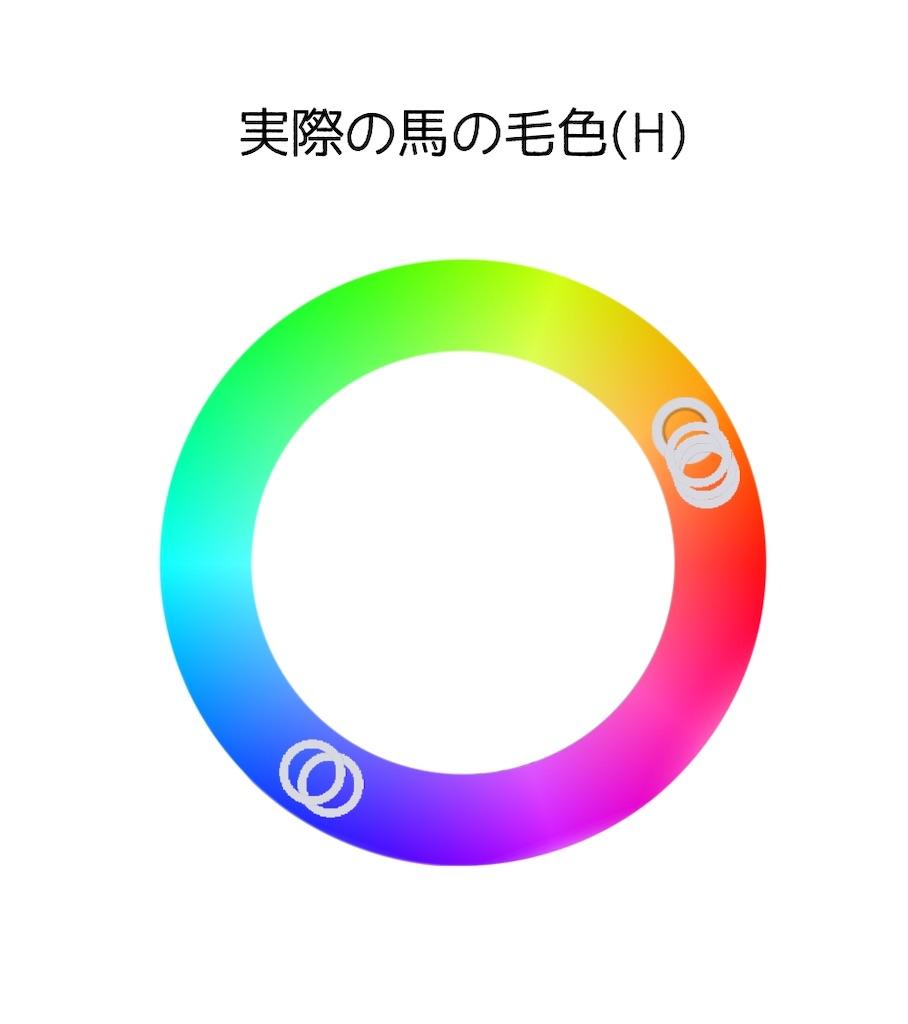 f:id:bananabasyo:20210430180713j:image