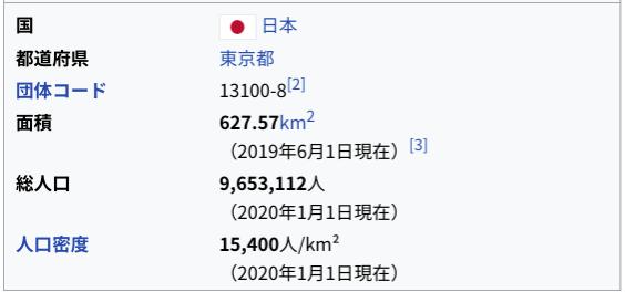 f:id:bananachannel:20200222215150p:plain