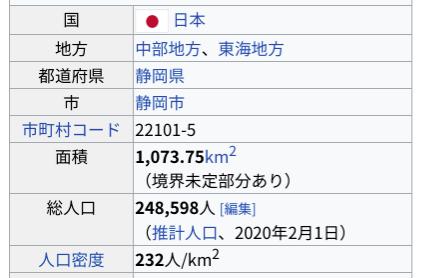 f:id:bananachannel:20200222215645p:plain