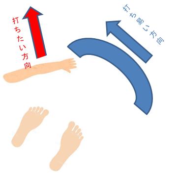 f:id:banbansuzuking:20200212110808p:plain