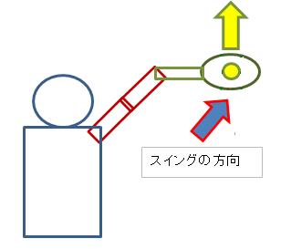 f:id:banbansuzuking:20200225104824p:plain