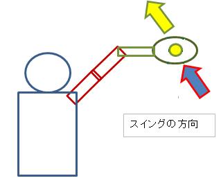 f:id:banbansuzuking:20200225105308p:plain