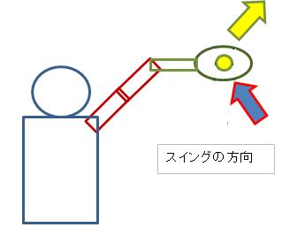 f:id:banbansuzuking:20200225105425p:plain