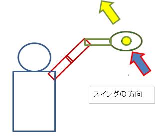 f:id:banbansuzuking:20200225110014p:plain