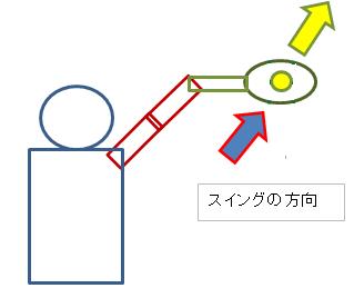 f:id:banbansuzuking:20200225110106p:plain