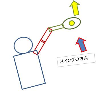 f:id:banbansuzuking:20200225112443p:plain