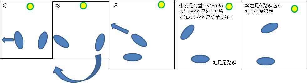 f:id:banbansuzuking:20200309155451p:plain