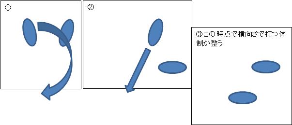 f:id:banbansuzuking:20200309161029p:plain