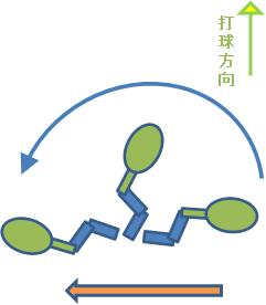f:id:banbansuzuking:20201102152255p:plain