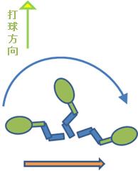 f:id:banbansuzuking:20201102152430p:plain