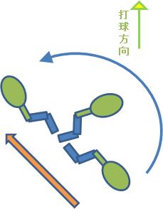 f:id:banbansuzuking:20201104110429p:plain