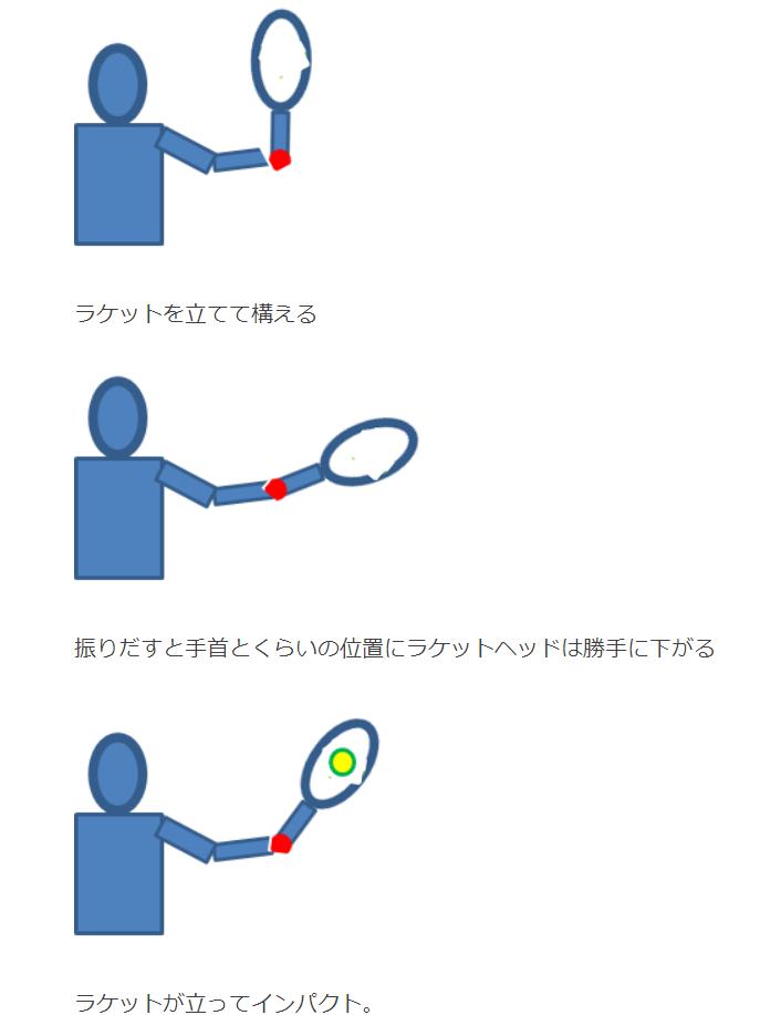 f:id:banbansuzuking:20201112155741p:plain