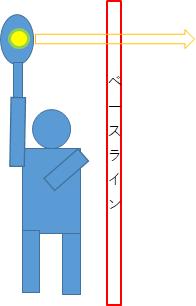 f:id:banbansuzuking:20210303105902p:plain