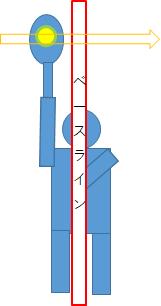 f:id:banbansuzuking:20210303110319p:plain