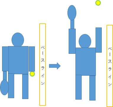 f:id:banbansuzuking:20210308095112p:plain