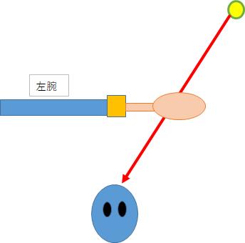 f:id:banbansuzuking:20210419093940p:plain