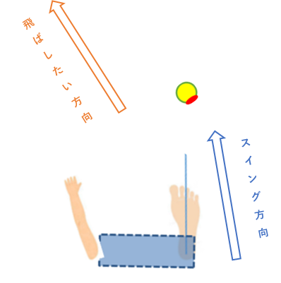 f:id:banbansuzuking:20210610112551p:plain