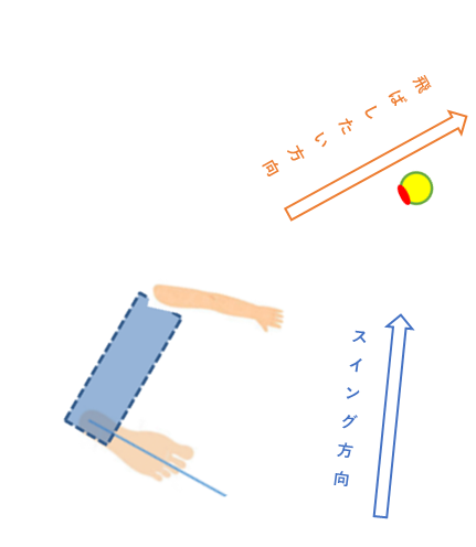 f:id:banbansuzuking:20210610113619p:plain