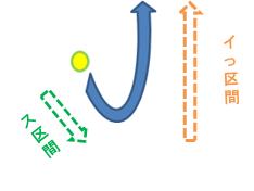 f:id:banbansuzuking:20210628113543p:plain