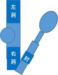 f:id:banbansuzuking:20210715134820p:plain
