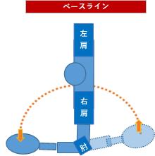 f:id:banbansuzuking:20210715143131p:plain