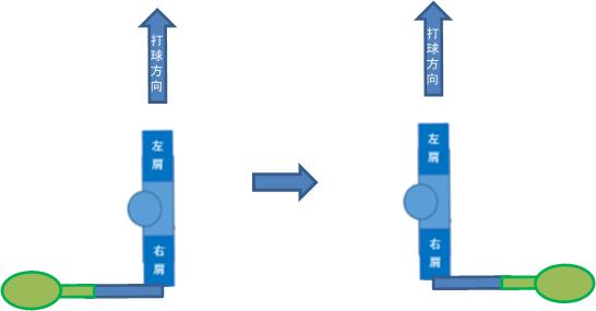 f:id:banbansuzuking:20211025104853p:plain