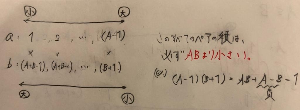 f:id:banboooo:20180408143002j:plain