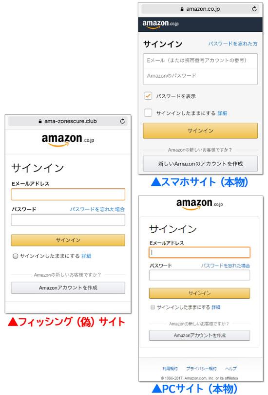 偽amazonフィッシングサイト