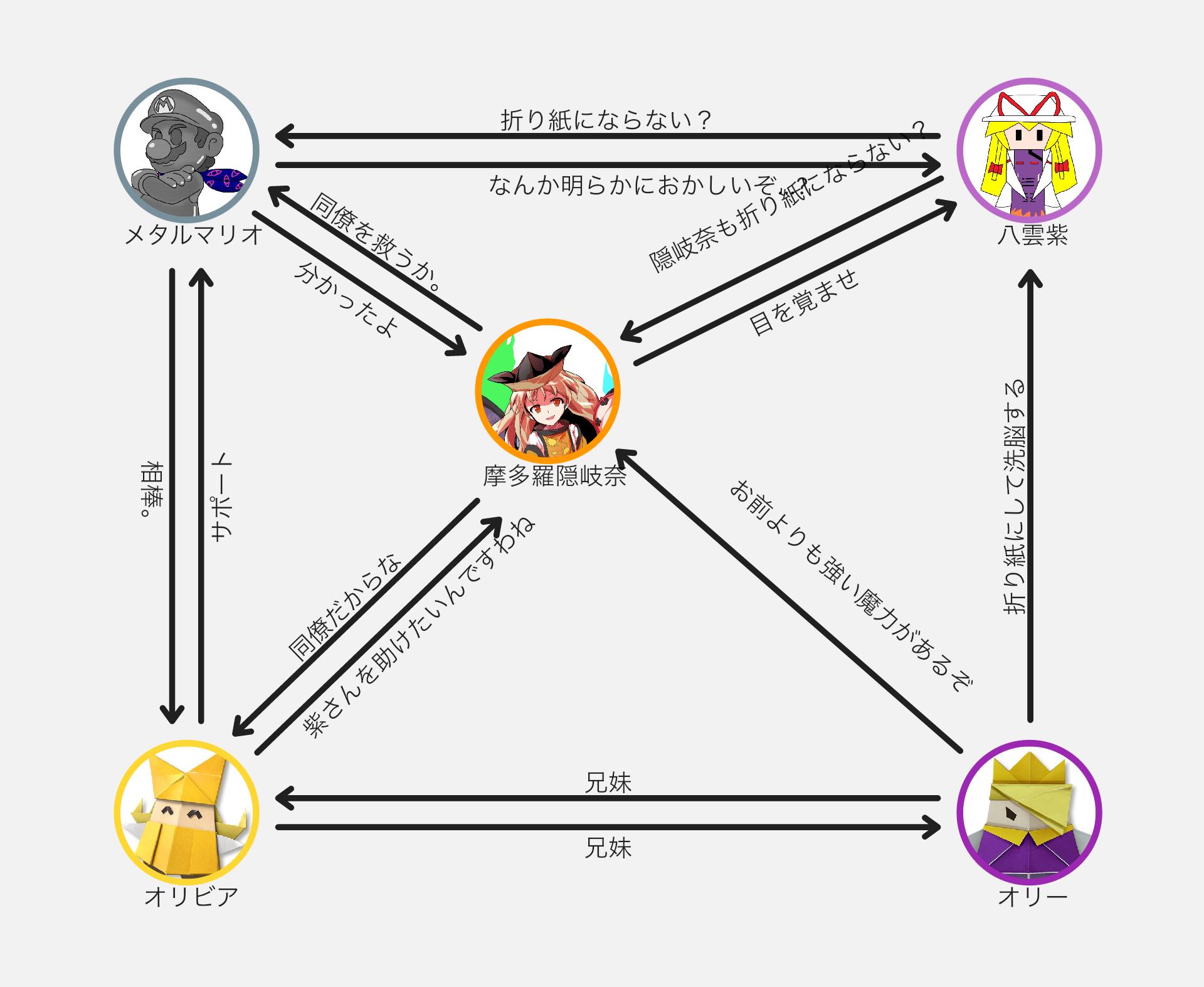 f:id:bandmewtwoyuyuko:20200724192812p:image