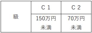 f:id:banei_neko_aruru:20210724140918p:plain
