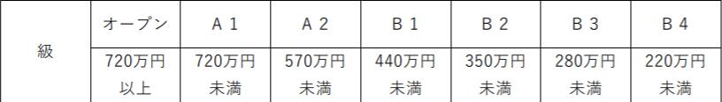 f:id:banei_neko_aruru:20210724140947p:plain