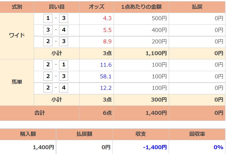 f:id:banei_neko_aruru:20210913202721p:plain