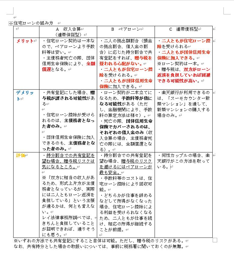 f:id:banichi:20191129180643p:plain