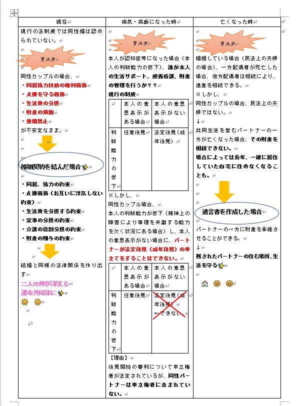 f:id:banichi:20191211192716p:plain