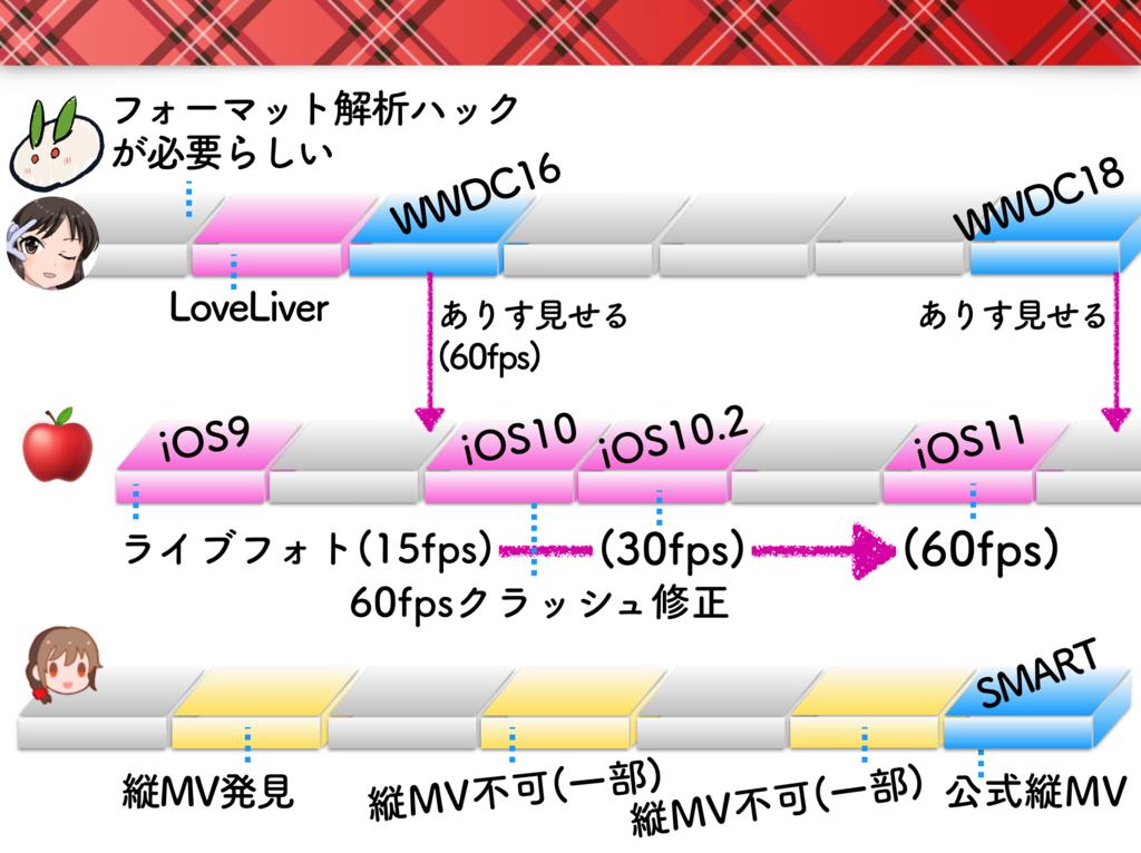 f:id:banjun:20180713230210p:plain:w480